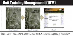 Unit Training Management (UTM)